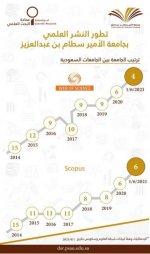 جامعة الأمير سطام بن عبدالعزيز.jpeg